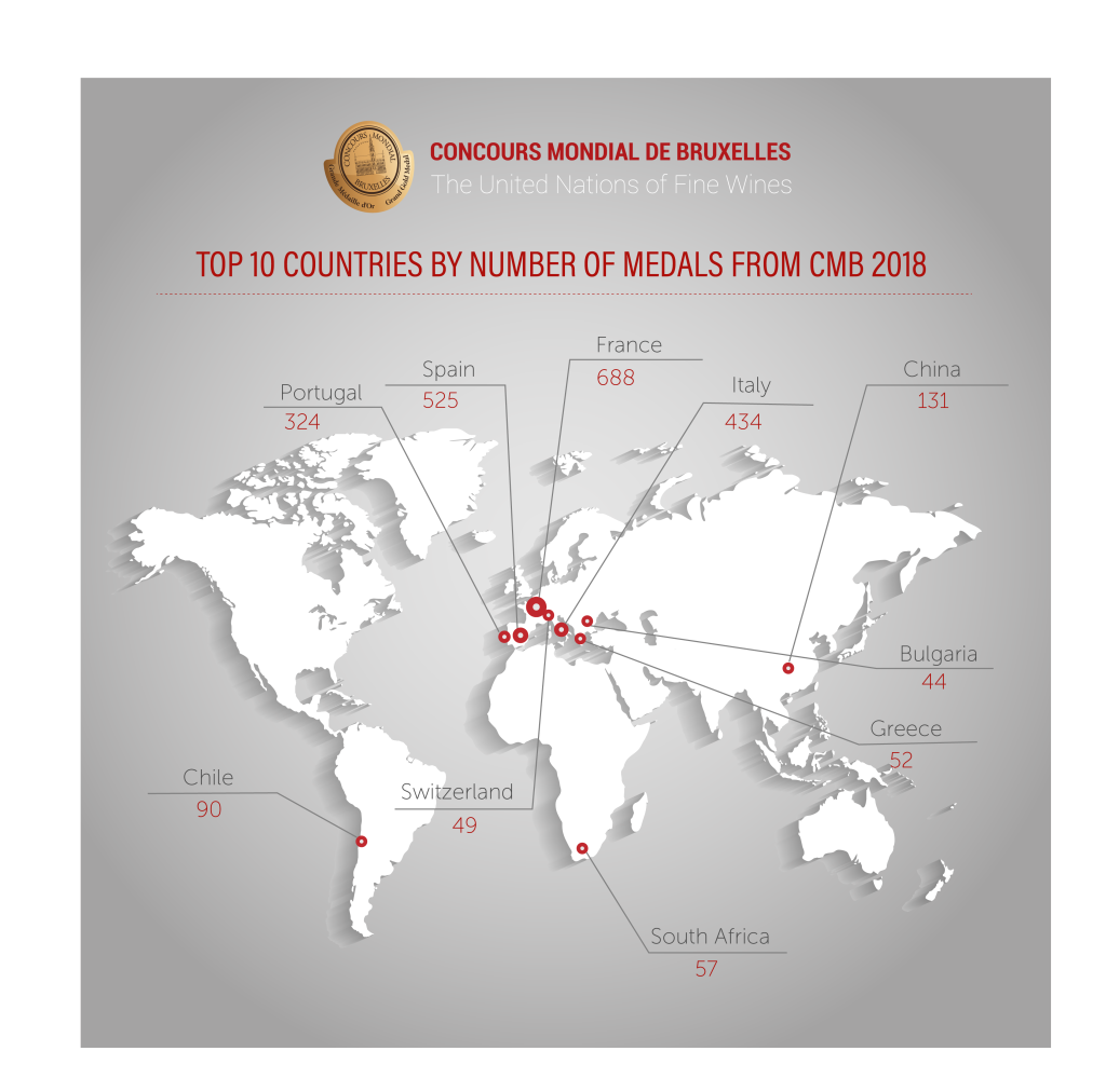 cmb-infographie-top-10-medals-2018-1024x1012